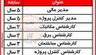آگهی استخدام در تهران و عسلویه / چهارشنبه ۲۲ فروردین ماه ۹۷