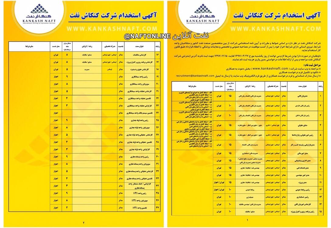 آگهی استخدام در شرکت کنکاش نفت/ 27 خردادماه 97