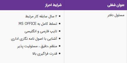 استخدام مسئول دفتر در شرکت افزون روان در تهران