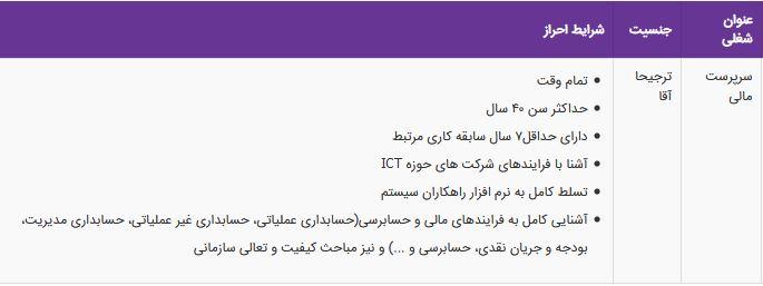 آگهی استخدام در شرکت ارتباطات / مهرماه ۹۷